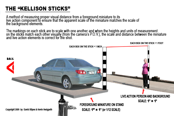 "How to use the ""Kellison Sticks"""